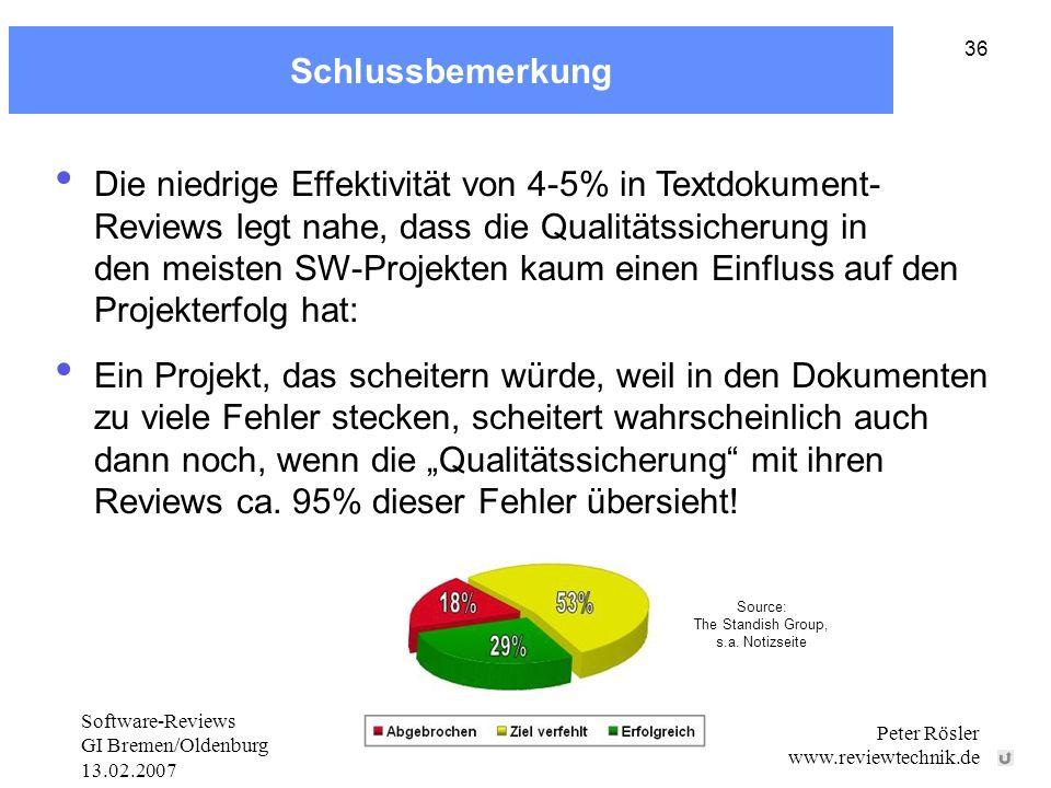 Software-Reviews GI Bremen/Oldenburg 13.02.2007 Peter Rösler www.reviewtechnik.de 36 Schlussbemerkung Die niedrige Effektivität von 4-5% in Textdokument- Reviews legt nahe, dass die Qualitätssicherung in den meisten SW-Projekten kaum einen Einfluss auf den Projekterfolg hat: Ein Projekt, das scheitern würde, weil in den Dokumenten zu viele Fehler stecken, scheitert wahrscheinlich auch dann noch, wenn die Qualitätssicherung mit ihren Reviews ca.