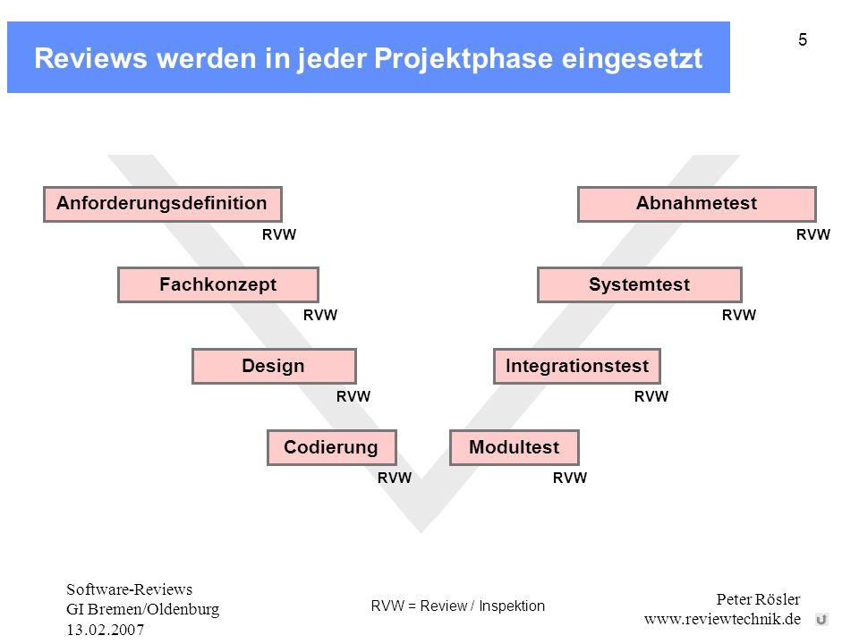Software-Reviews GI Bremen/Oldenburg 13.02.2007 Peter Rösler www.reviewtechnik.de 5 Reviews werden in jeder Projektphase eingesetzt Modultest Integrationstest Systemtest Abnahmetest Fachkonzept Anforderungsdefinition Design Codierung RVW RVW = Review / Inspektion