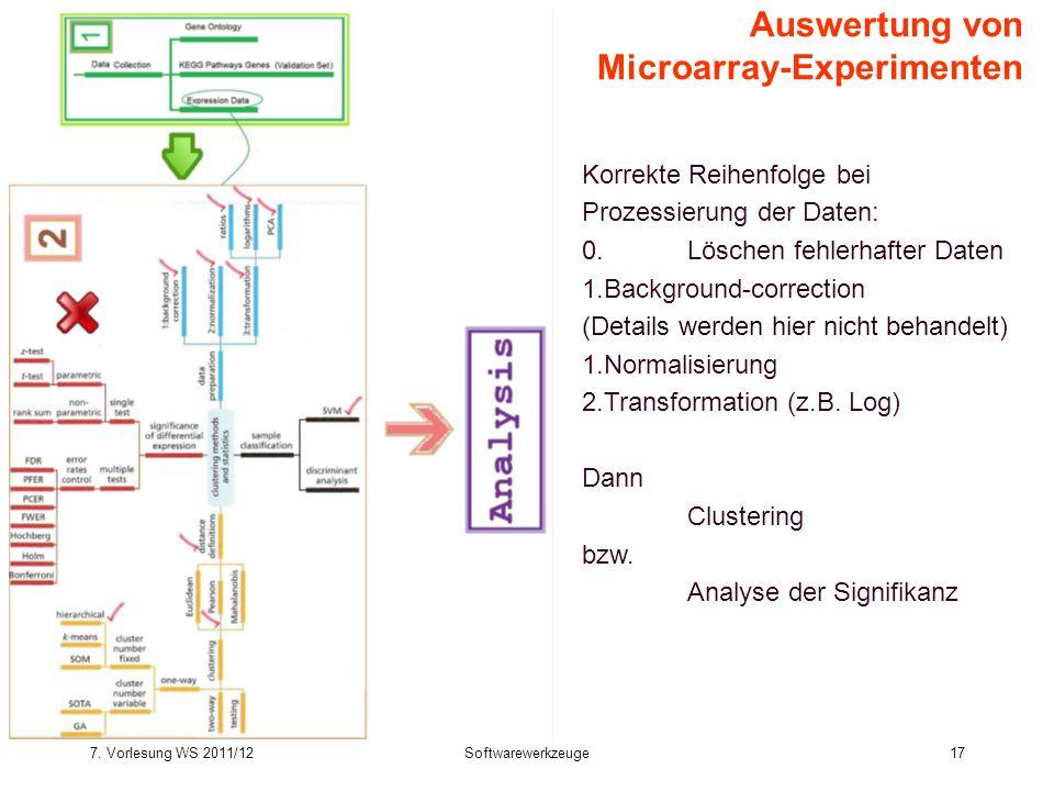 7. Vorlesung WS 2011/12Softwarewerkzeuge17 Auswertung von Microarray-Experimenten Korrekte Reihenfolge bei Prozessierung der Daten: 0.Löschen fehlerha