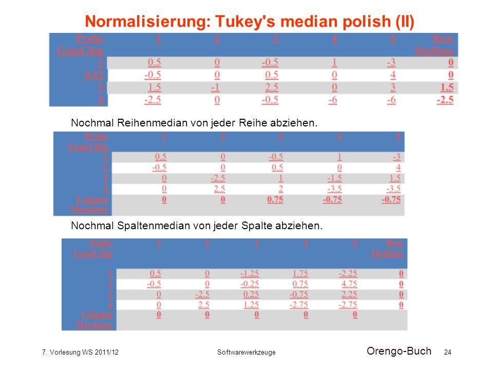 7. Vorlesung WS 2011/12Softwarewerkzeuge24 Normalisierung: Tukey's median polish (II) Orengo-Buch Nochmal Spaltenmedian von jeder Spalte abziehen. Noc