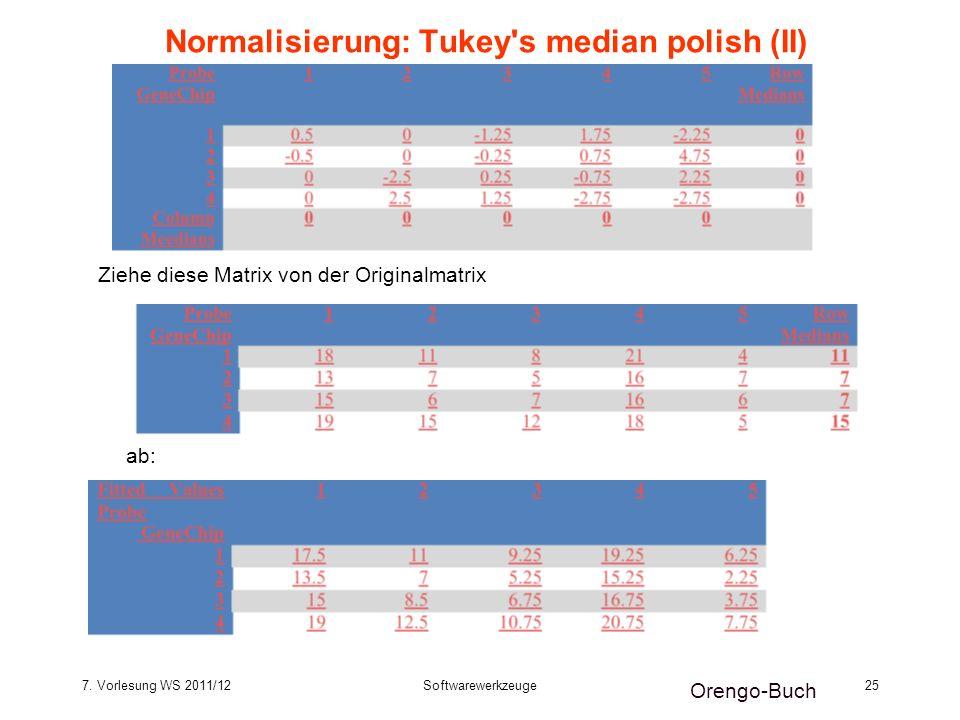 7. Vorlesung WS 2011/12Softwarewerkzeuge25 Normalisierung: Tukey's median polish (II) Orengo-Buch ab: Ziehe diese Matrix von der Originalmatrix