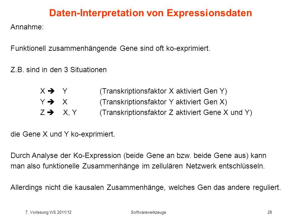 7. Vorlesung WS 2011/12Softwarewerkzeuge28 Daten-Interpretation von Expressionsdaten Annahme: Funktionell zusammenhängende Gene sind oft ko-exprimiert