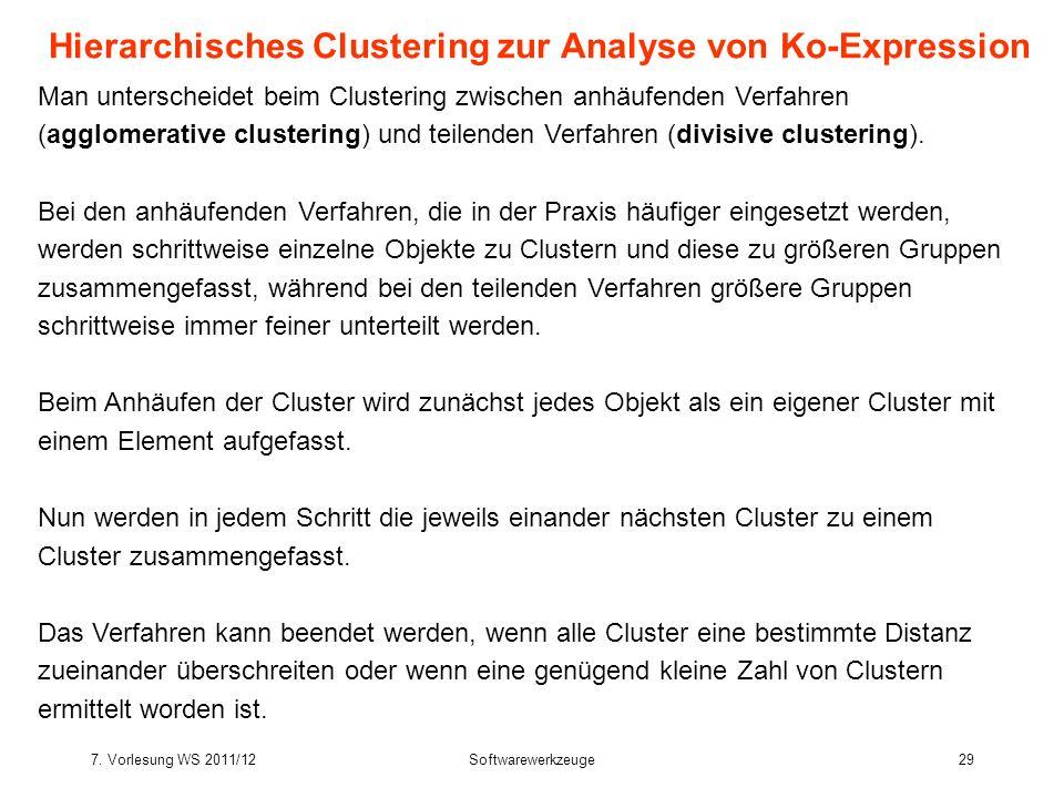 7. Vorlesung WS 2011/12Softwarewerkzeuge29 Hierarchisches Clustering zur Analyse von Ko-Expression Man unterscheidet beim Clustering zwischen anhäufen