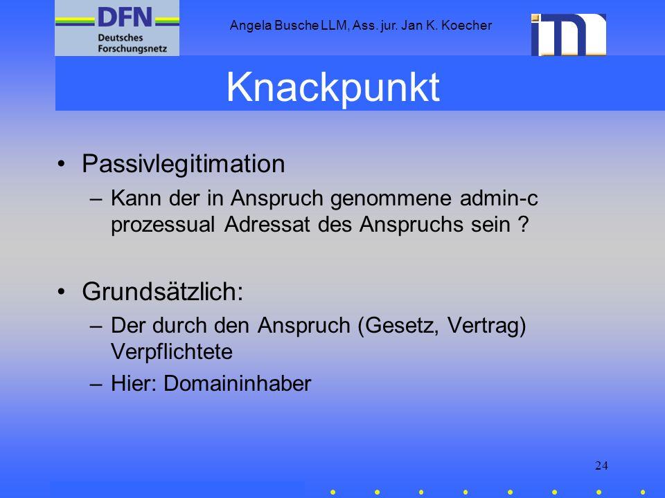 Angela Busche LLM, Ass. jur. Jan K. Koecher 24 Knackpunkt Passivlegitimation –Kann der in Anspruch genommene admin-c prozessual Adressat des Anspruchs