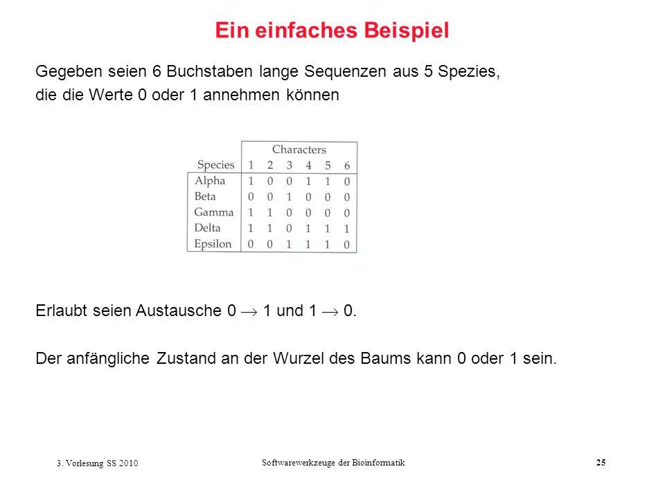 3. Vorlesung SS 2010 Softwarewerkzeuge der Bioinformatik25 Ein einfaches Beispiel Gegeben seien 6 Buchstaben lange Sequenzen aus 5 Spezies, die die We