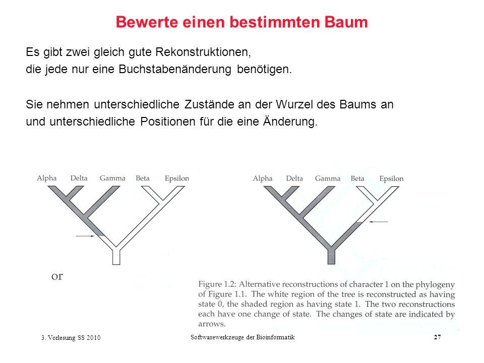 3. Vorlesung SS 2010 Softwarewerkzeuge der Bioinformatik27 Bewerte einen bestimmten Baum Es gibt zwei gleich gute Rekonstruktionen, die jede nur eine