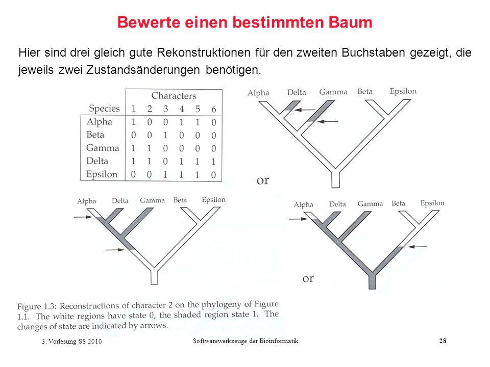 3. Vorlesung SS 2010 Softwarewerkzeuge der Bioinformatik28 Bewerte einen bestimmten Baum Hier sind drei gleich gute Rekonstruktionen für den zweiten B