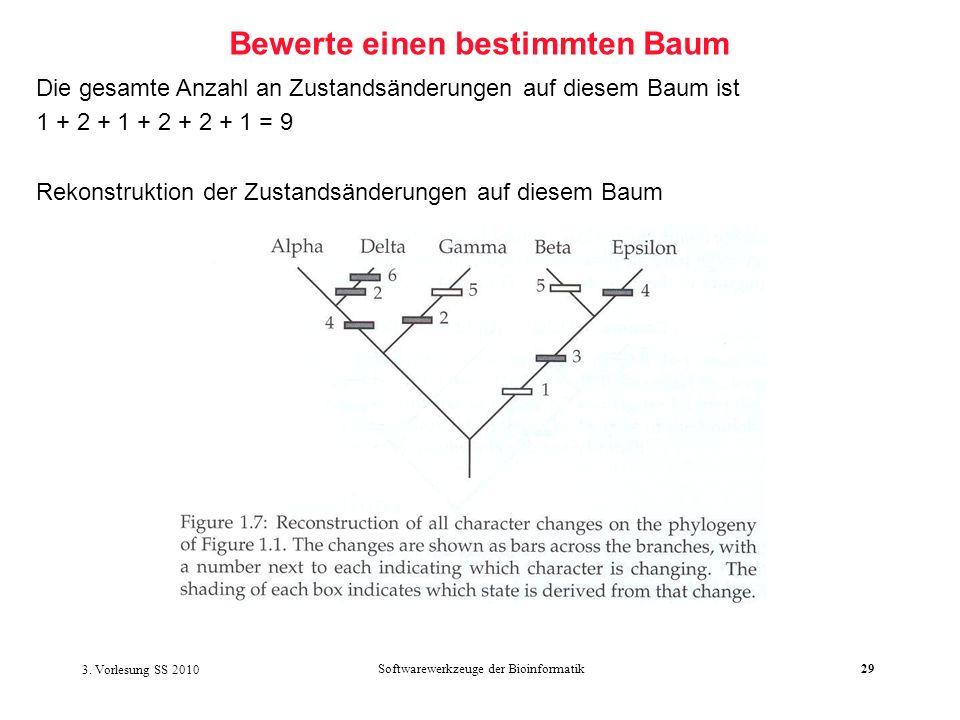 3. Vorlesung SS 2010 Softwarewerkzeuge der Bioinformatik29 Bewerte einen bestimmten Baum Die gesamte Anzahl an Zustandsänderungen auf diesem Baum ist