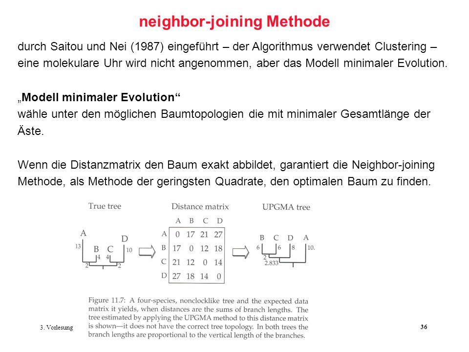 3. Vorlesung SS 2010 Softwarewerkzeuge der Bioinformatik36 neighbor-joining Methode durch Saitou und Nei (1987) eingeführt – der Algorithmus verwendet
