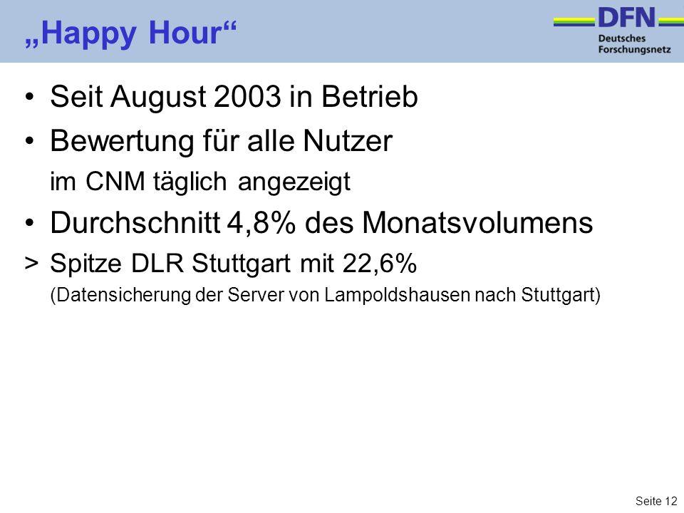Seite 12 Happy Hour Seit August 2003 in Betrieb Bewertung für alle Nutzer im CNM täglich angezeigt Durchschnitt 4,8% des Monatsvolumens >Spitze DLR Stuttgart mit 22,6% (Datensicherung der Server von Lampoldshausen nach Stuttgart)