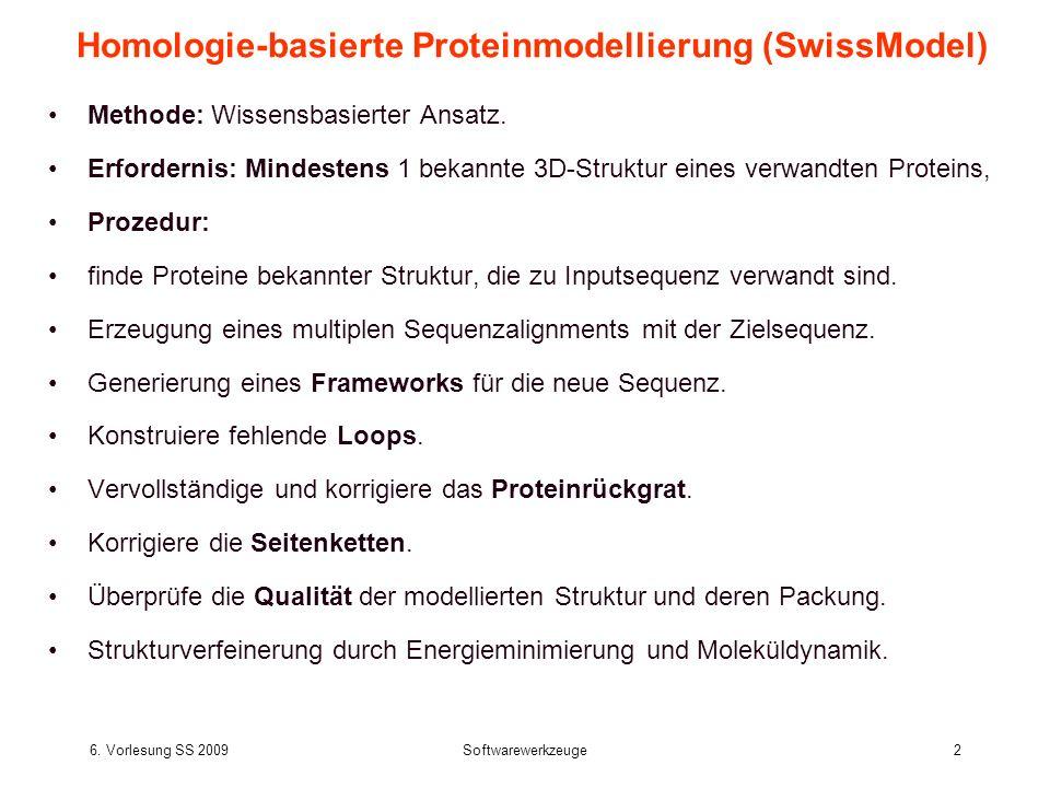 6. Vorlesung SS 2009Softwarewerkzeuge2 Homologie-basierte Proteinmodellierung (SwissModel) Methode: Wissensbasierter Ansatz. Erfordernis: Mindestens 1
