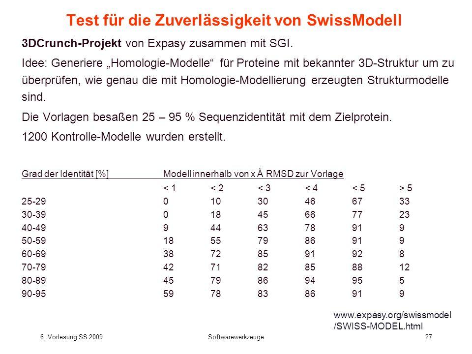 6. Vorlesung SS 2009Softwarewerkzeuge27 Test für die Zuverlässigkeit von SwissModell 3DCrunch-Projekt von Expasy zusammen mit SGI. Idee: Generiere Hom