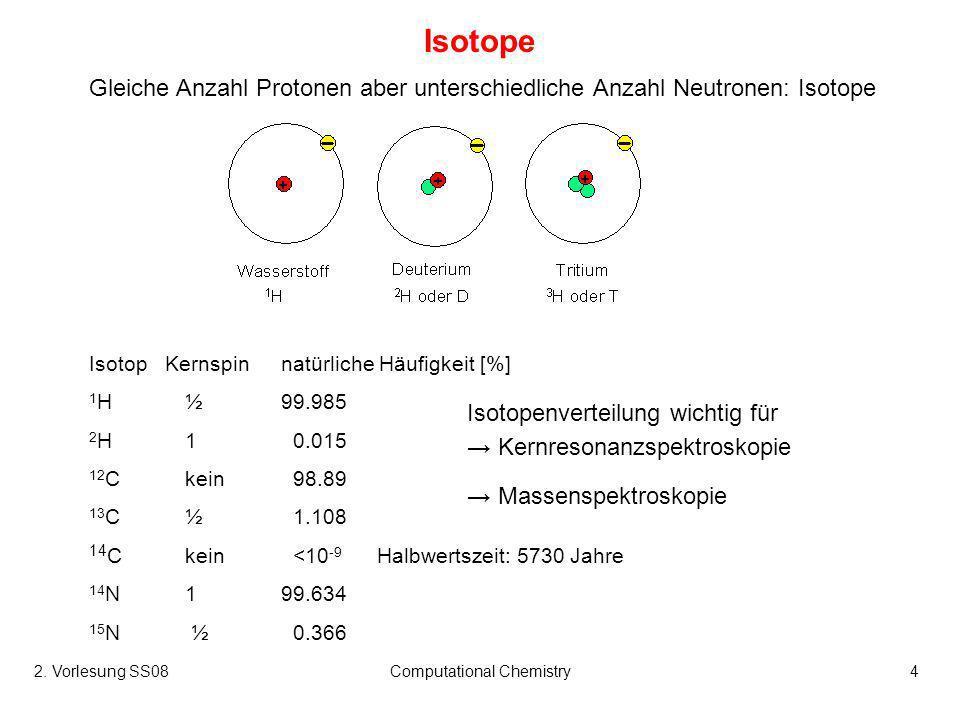 2.Vorlesung SS08Computational Chemistry15 Die Abb.