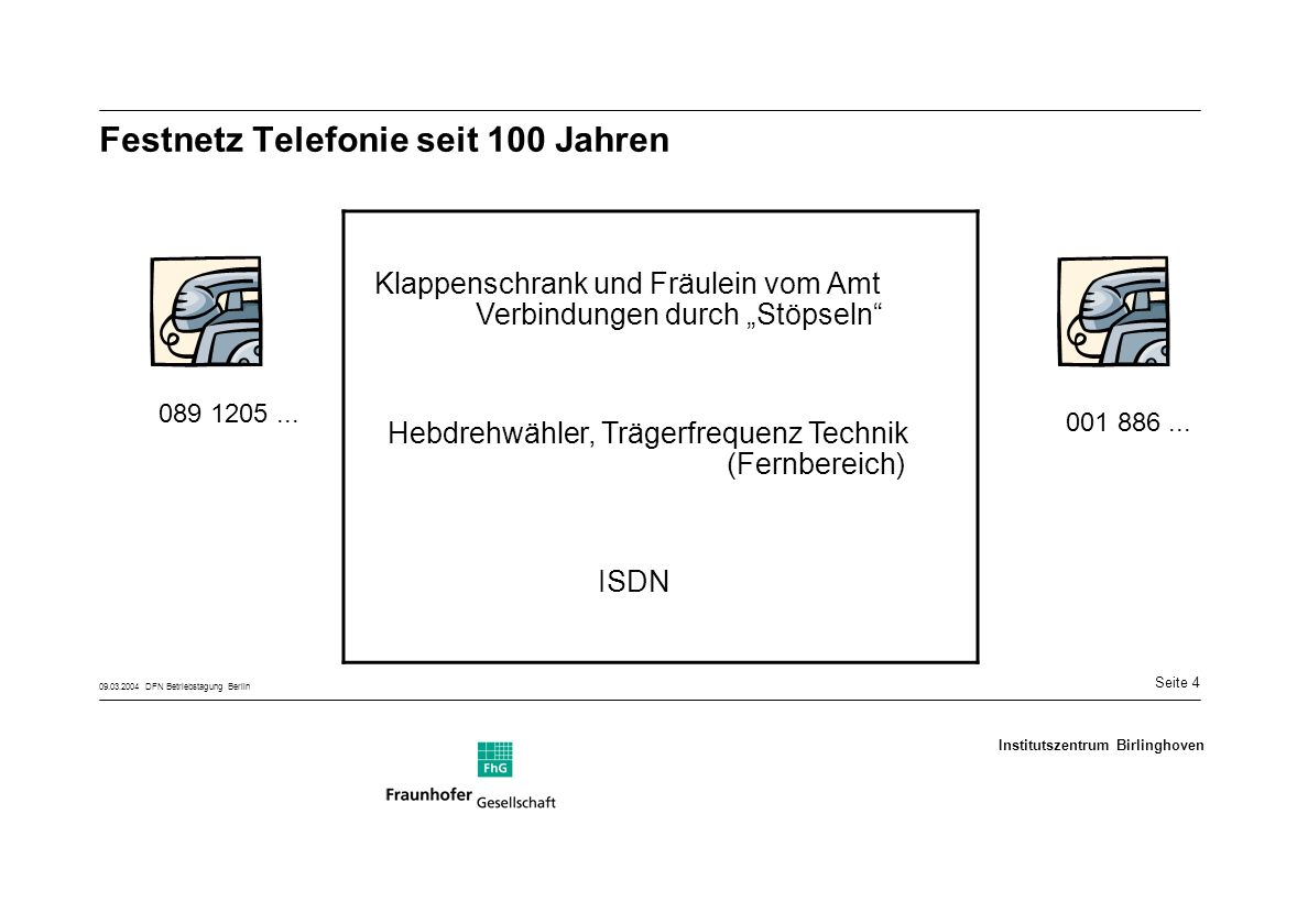 Seite 4 09.03.2004 DFN Betriebstagung Berlin Institutszentrum Birlinghoven Festnetz Telefonie seit 100 Jahren Klappenschrank und Fräulein vom Amt Verbindungen durch Stöpseln Hebdrehwähler, Trägerfrequenz Technik (Fernbereich) ISDN 089 1205...