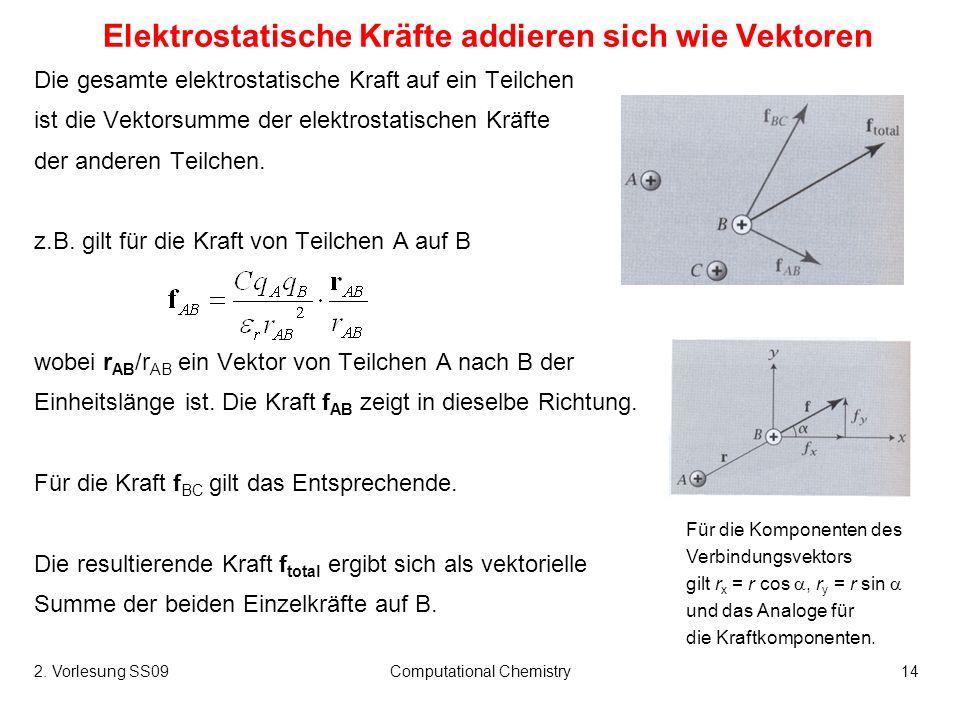 2. Vorlesung SS09Computational Chemistry14 Elektrostatische Kräfte addieren sich wie Vektoren Die gesamte elektrostatische Kraft auf ein Teilchen ist
