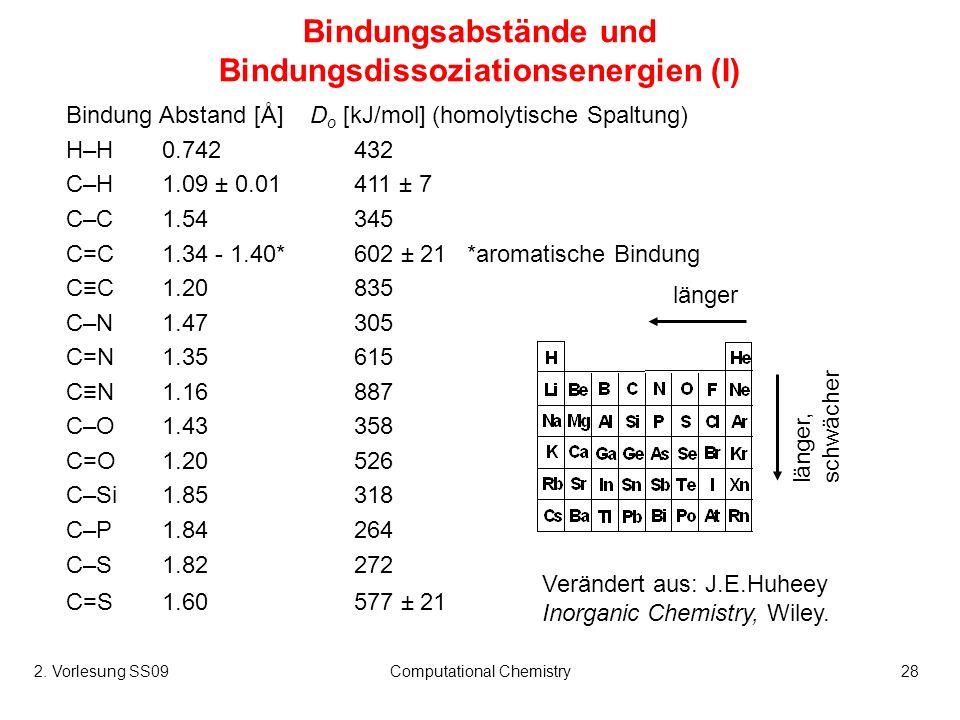 2. Vorlesung SS09Computational Chemistry28 Bindungsabstände und Bindungsdissoziationsenergien (I) Bindung Abstand [Å] D o [kJ/mol] (homolytische Spalt