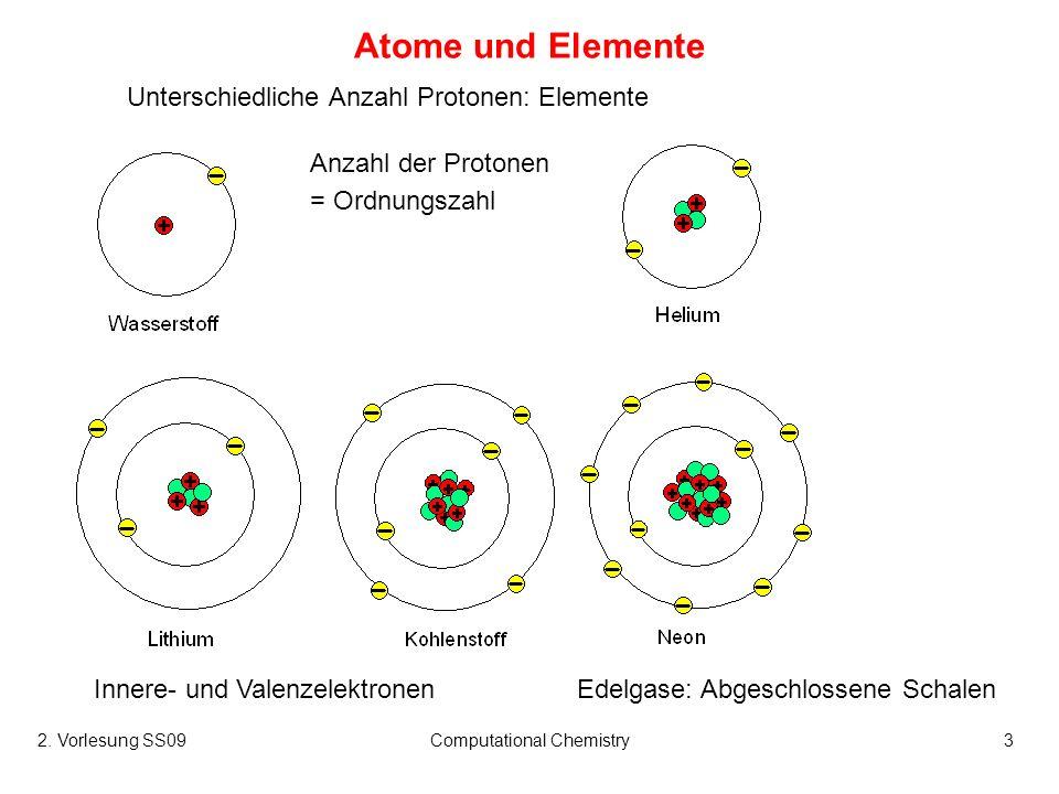 2. Vorlesung SS09Computational Chemistry3 Atome und Elemente Unterschiedliche Anzahl Protonen: Elemente Innere- und ValenzelektronenEdelgase: Abgeschl