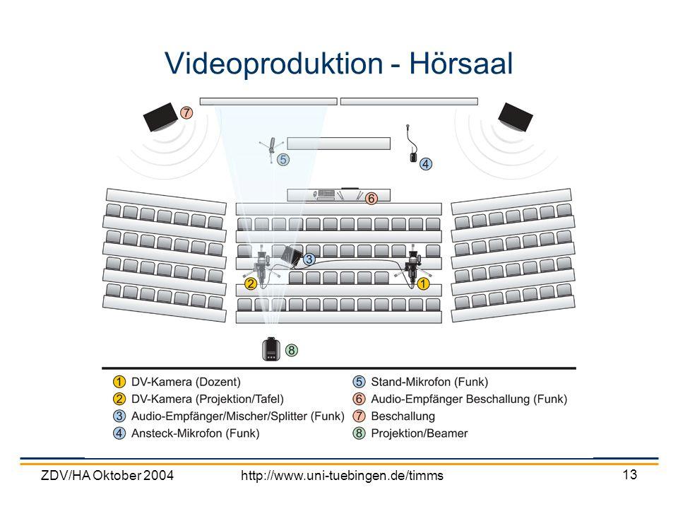 ZDV/HA Oktober 2004http://www.uni-tuebingen.de/timms 13 Videoproduktion - Hörsaal