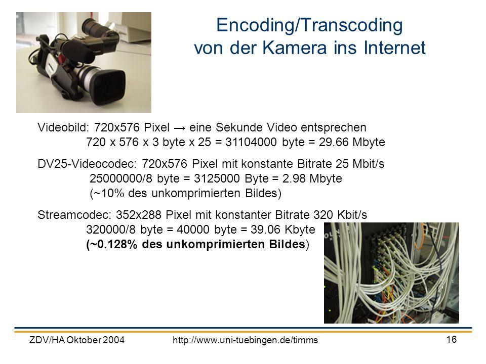 ZDV/HA Oktober 2004http://www.uni-tuebingen.de/timms 16 Encoding/Transcoding von der Kamera ins Internet Videobild: 720x576 Pixel eine Sekunde Video e