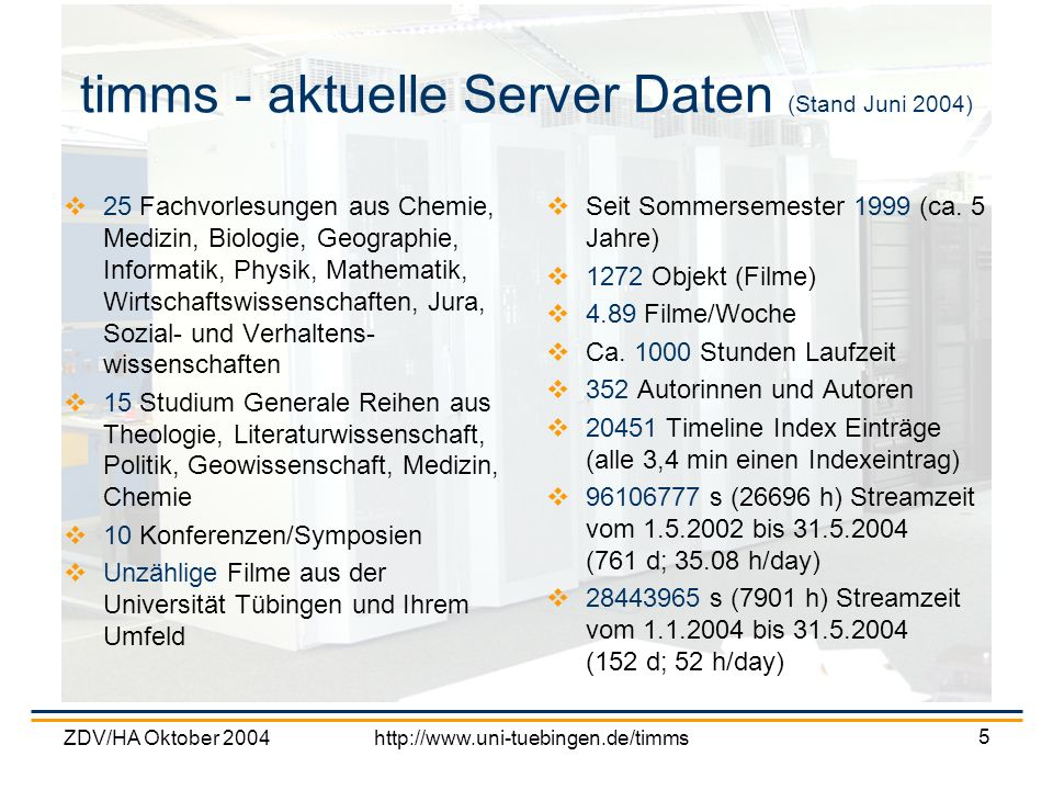 ZDV/HA Oktober 2004http://www.uni-tuebingen.de/timms 5 25 Fachvorlesungen aus Chemie, Medizin, Biologie, Geographie, Informatik, Physik, Mathematik, W