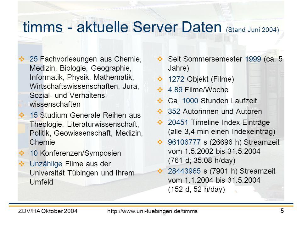 ZDV/HA Oktober 2004http://www.uni-tuebingen.de/timms 6 Storage Node 1 Storage Node 3 Storage Node 2 Storage Node n Video, Audio Image import/export DV-Schnittplatz 1..5 DV-Encoder- Farm (wmt, rm) MPEG2 (3x) Schnittplätze/ DVD-Produktion MPEG2 Streamserver RT-Encoder (2x) MJPEG (2x) Schnittplätze Encoder Erschließungs- Stationen DLmeta/XML Server/DB Loader DatenbankWebfrontend Streamserver wmt 1..n Streamserver realmedia Content Publication Data- management SAN/DFS Content- Production Gigabit Universitätsnetz/Internet (100 MBit/s) timms System Architektur