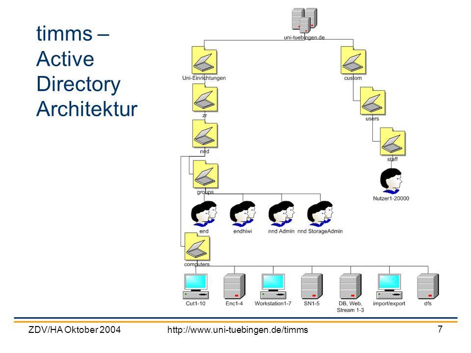 ZDV/HA Oktober 2004http://www.uni-tuebingen.de/timms 8 timms – Architektur dfs Kooperatives Arbeiten durch gemeinsame Speicherressourcen (dfs) – Videopostproduktion, Erschließung, Transcoding, Archivzugriff… Mitarbeiter/Projekt bezogenes Arbeitsverzeichnis (incoming) readonly archive aus Mitarbeitersicht (archive) Streamverzeichnisse (timms, timmshq, real) Webverzeichnis (timmsweb) Realisierung durch ein standalone dfs auf einem W2003 Server – transparenter Zugriff auf derzeit 145 Shares.