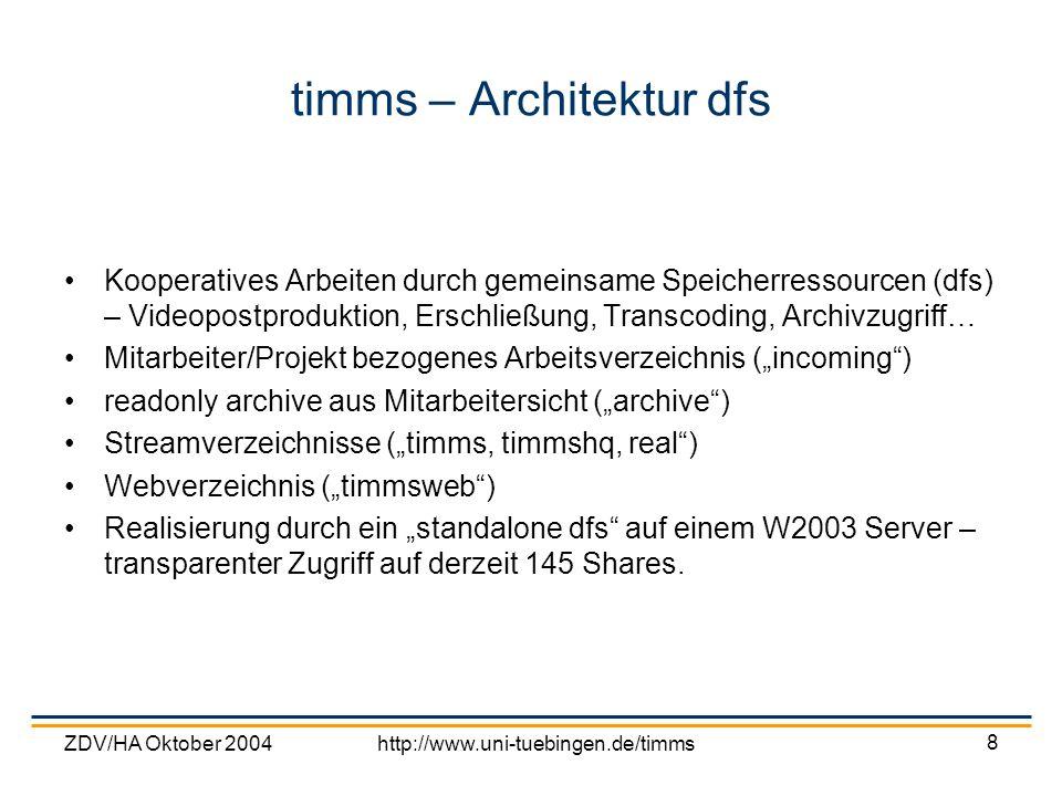 ZDV/HA Oktober 2004http://www.uni-tuebingen.de/timms 19 Metadaten und Inhaltsverzeichnis Daten über Datenobjekte: Metadaten –Formale-Metadaten (Dublin Core) –Workflow-Metadaten –System-Metadaten –Technische-Metadaten –Medienspezifische-Inhaltliche-Metadaten –Meta-Metadaten… DLmeta das Baden-Württemberg-Datenmodell http://www.dlmeta.de Dublin Core + Erweiterungen in XML Formulierung http://www.dlmeta.de