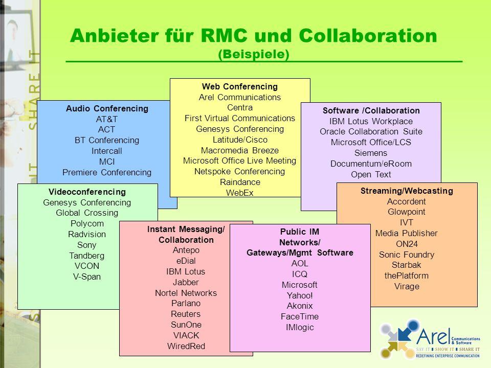 Anbieter für RMC und Collaboration (Beispiele) Audio Conferencing AT&T ACT BT Conferencing Intercall MCI Premiere Conferencing Web Conferencing Arel C