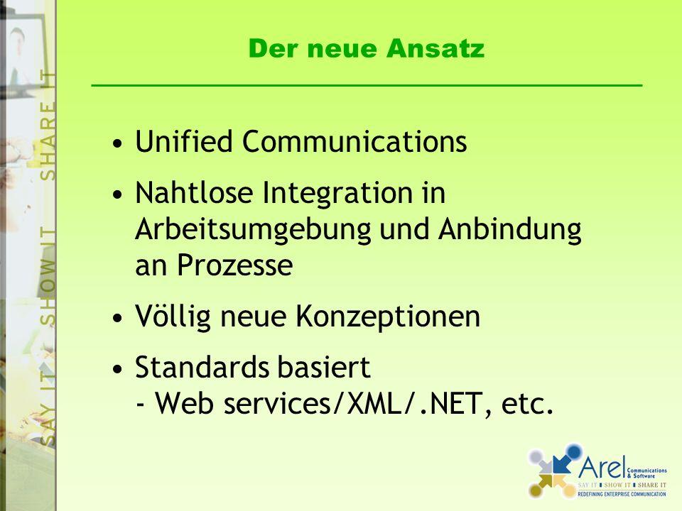 Der neue Ansatz Unified Communications Nahtlose Integration in Arbeitsumgebung und Anbindung an Prozesse Völlig neue Konzeptionen Standards basiert - Web services/XML/.NET, etc.