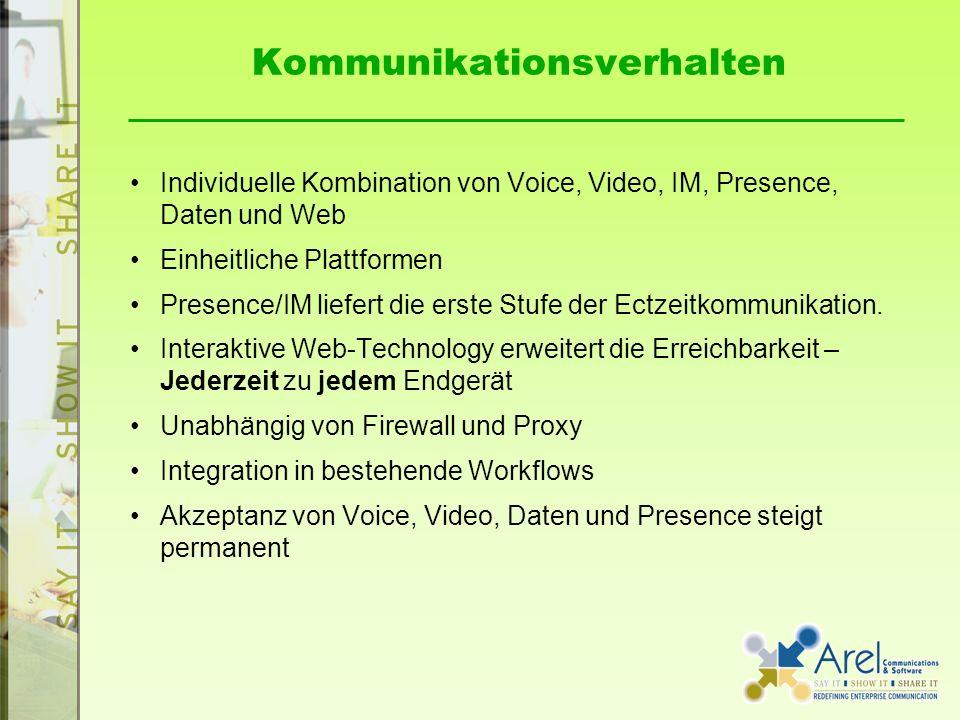Kommunikationsverhalten Individuelle Kombination von Voice, Video, IM, Presence, Daten und Web Einheitliche Plattformen Presence/IM liefert die erste Stufe der Ectzeitkommunikation.