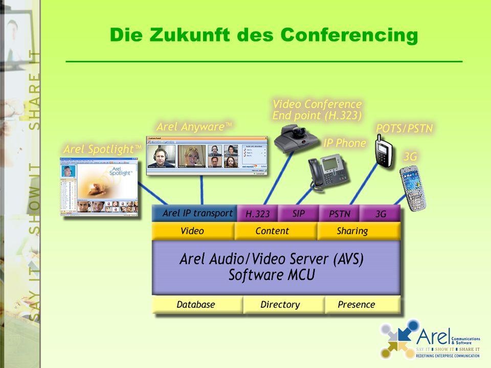 Die Zukunft des Conferencing