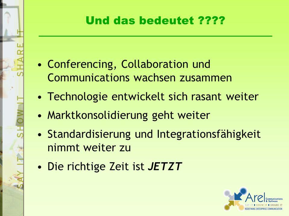 Und das bedeutet ???? Conferencing, Collaboration und Communications wachsen zusammen Technologie entwickelt sich rasant weiter Marktkonsolidierung ge