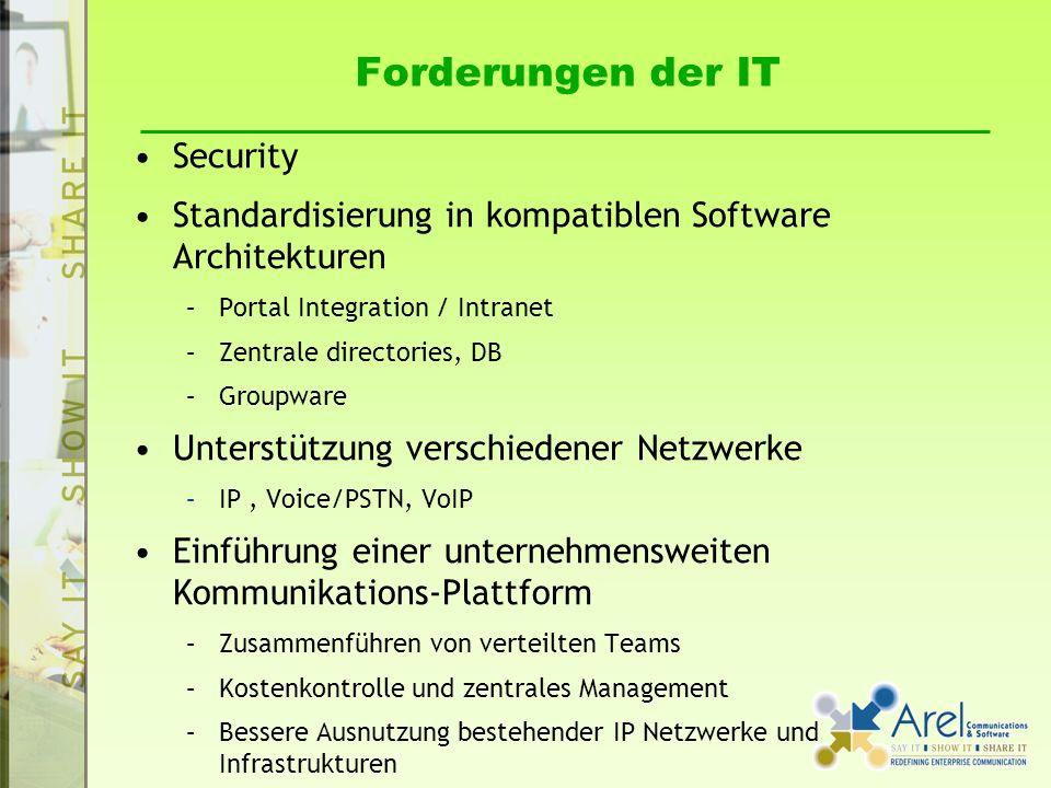 Forderungen der IT Security Standardisierung in kompatiblen Software Architekturen –Portal Integration / Intranet –Zentrale directories, DB –Groupware