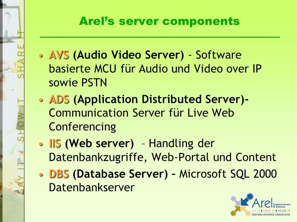 Arels server components AVSAVS (Audio Video Server) - Software basierte MCU für Audio und Video over IP sowie PSTN ADSADS (Application Distributed Server)- Communication Server für Live Web Conferencing IISIIS (Web server) – Handling der Datenbankzugriffe, Web-Portal und Content DBSDBS (Database Server) – Microsoft SQL 2000 Datenbankserver