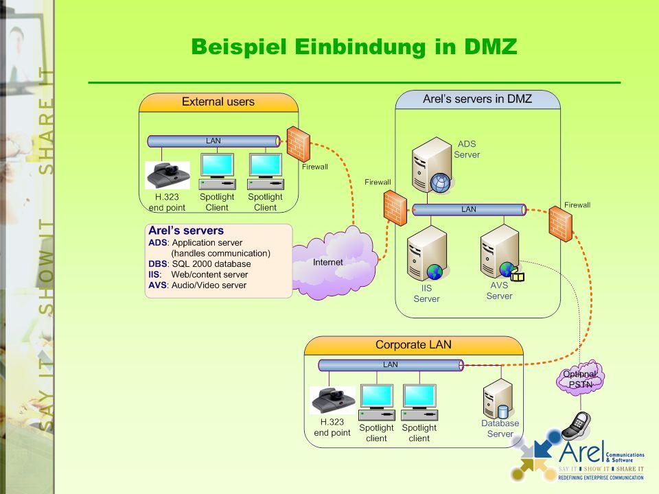 Beispiel Einbindung in DMZ