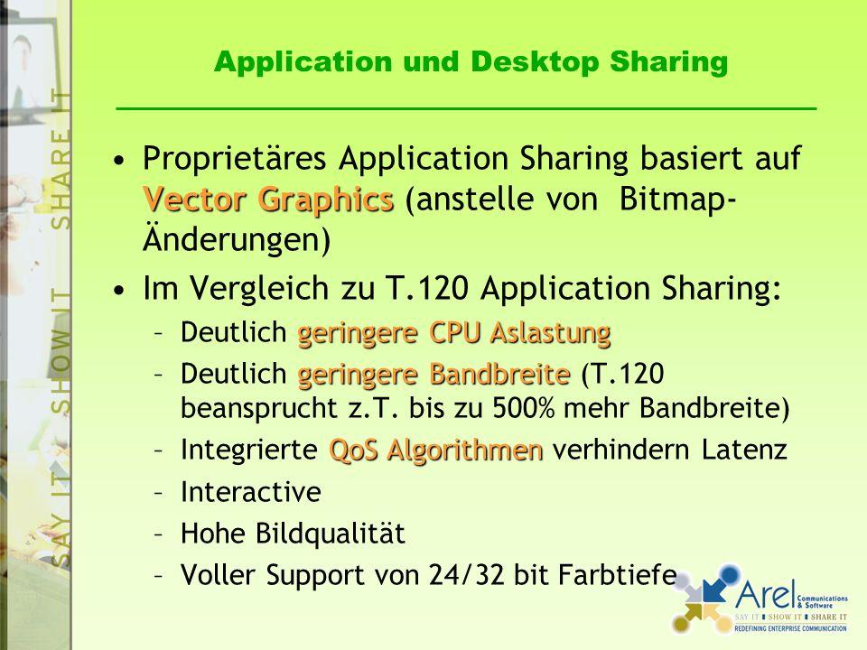 Application und Desktop Sharing Vector GraphicsProprietäres Application Sharing basiert auf Vector Graphics (anstelle von Bitmap- Änderungen) Im Vergleich zu T.120 Application Sharing: geringere CPU Aslastung –Deutlich geringere CPU Aslastung geringere Bandbreite –Deutlich geringere Bandbreite (T.120 beansprucht z.T.