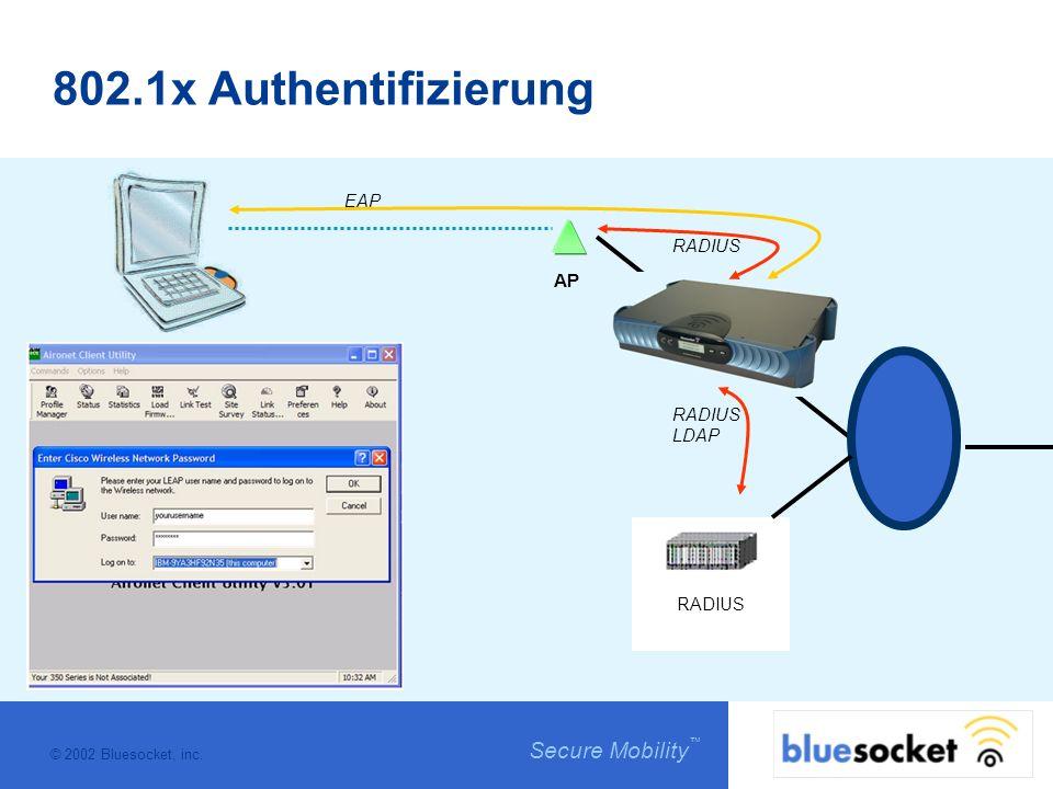 © 2002 Bluesocket, inc. Secure Mobility 802.1x Authentifizierung AP RADIUS EAP RADIUS RADIUS LDAP