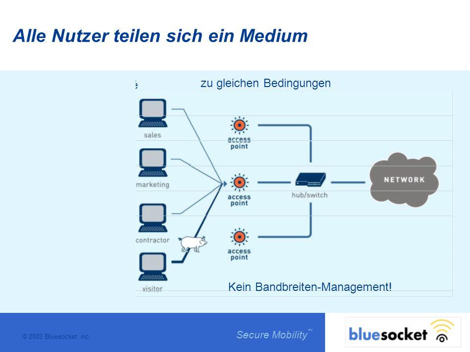 © 2002 Bluesocket, inc. Secure Mobility Alle Nutzer teilen sich ein Medium Kein Bandbreiten-Management! zu gleichen Bedingungen Faible sécurité