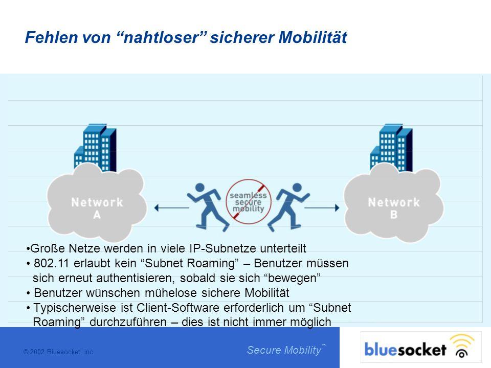 © 2002 Bluesocket, inc. Secure Mobility Fehlen von nahtloser sicherer Mobilität Große Netze werden in viele IP-Subnetze unterteilt 802.11 erlaubt kein