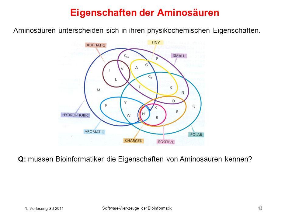 1. Vorlesung SS 2011 Software-Werkzeuge der Bioinformatik13 Eigenschaften der Aminosäuren Aminosäuren unterscheiden sich in ihren physikochemischen Ei