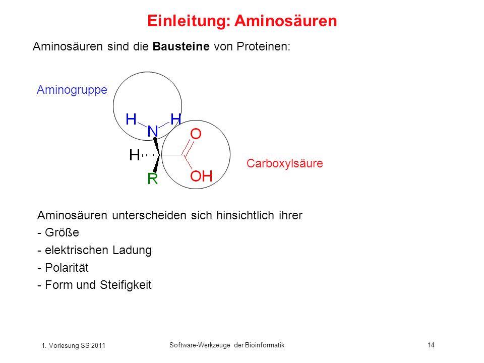 1. Vorlesung SS 2011 Software-Werkzeuge der Bioinformatik14 Einleitung: Aminosäuren Aminosäuren sind die Bausteine von Proteinen: Carboxylsäure Aminog