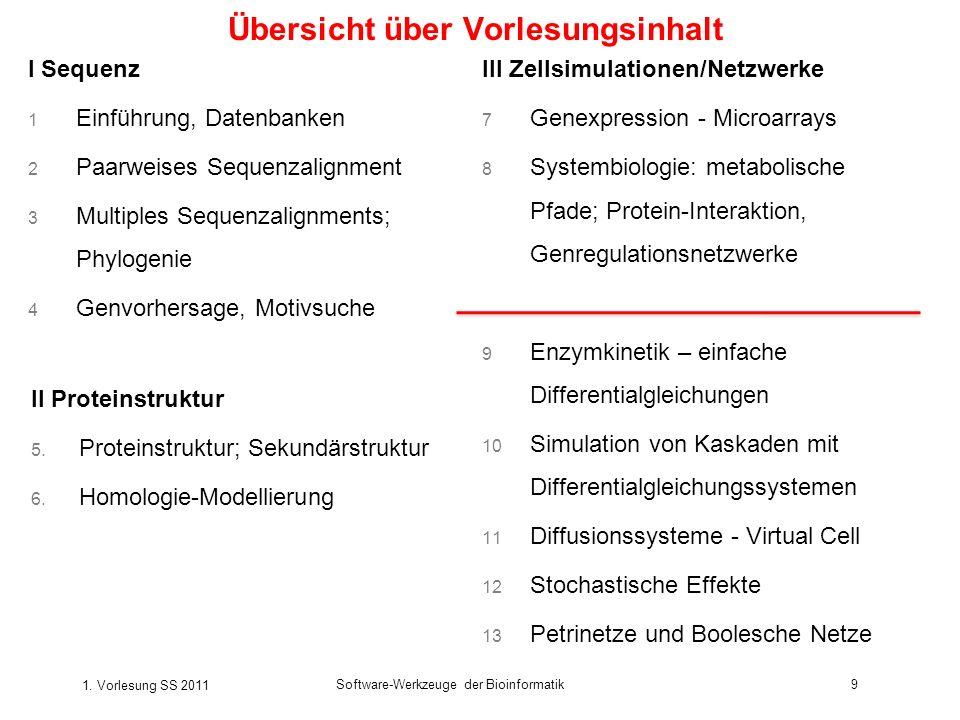 1. Vorlesung SS 2011 Software-Werkzeuge der Bioinformatik9 Übersicht über Vorlesungsinhalt I Sequenz 1 Einführung, Datenbanken 2 Paarweises Sequenzali