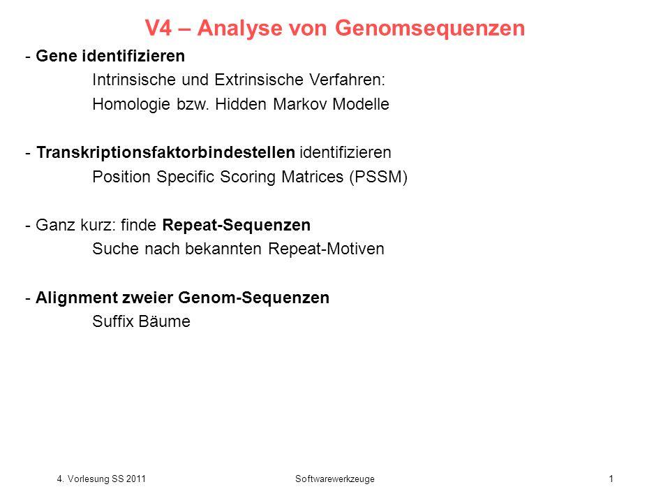 4. Vorlesung SS 2011Softwarewerkzeuge1 V4 – Analyse von Genomsequenzen - Gene identifizieren Intrinsische und Extrinsische Verfahren: Homologie bzw. H