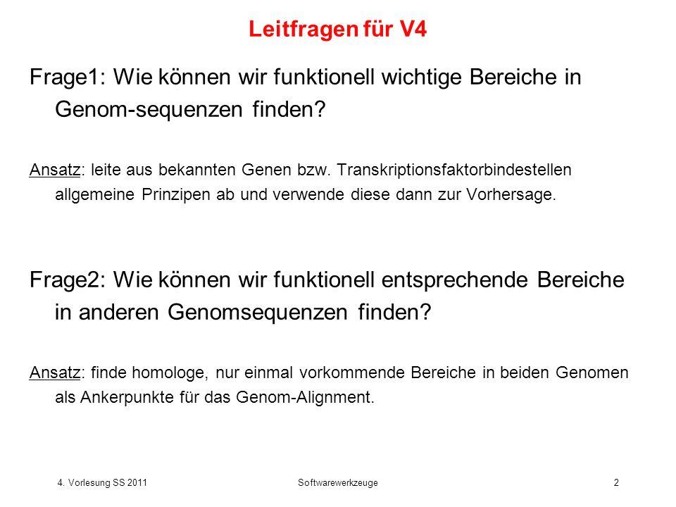 Frage1: Wie können wir funktionell wichtige Bereiche in Genom-sequenzen finden.