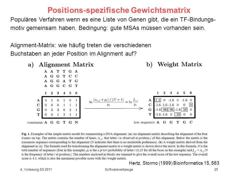 4. Vorlesung SS 2011Softwarewerkzeuge25 Positions-spezifische Gewichtsmatrix Populäres Verfahren wenn es eine Liste von Genen gibt, die ein TF-Bindung