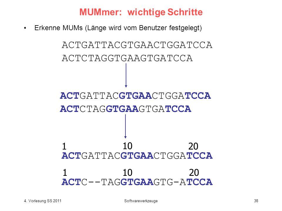 4. Vorlesung SS 2011Softwarewerkzeuge38 MUMmer: wichtige Schritte Erkenne MUMs (Länge wird vom Benutzer festgelegt) ACTGATTACGTGAACTGGATCCA ACTCTAGGTG