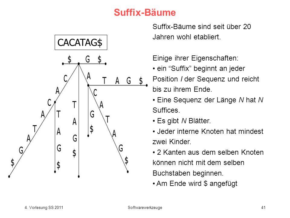 4. Vorlesung SS 2011Softwarewerkzeuge41 Suffix-Bäume CACATAG$ Suffix-Bäume sind seit über 20 Jahren wohl etabliert. Einige ihrer Eigenschaften: ein Su