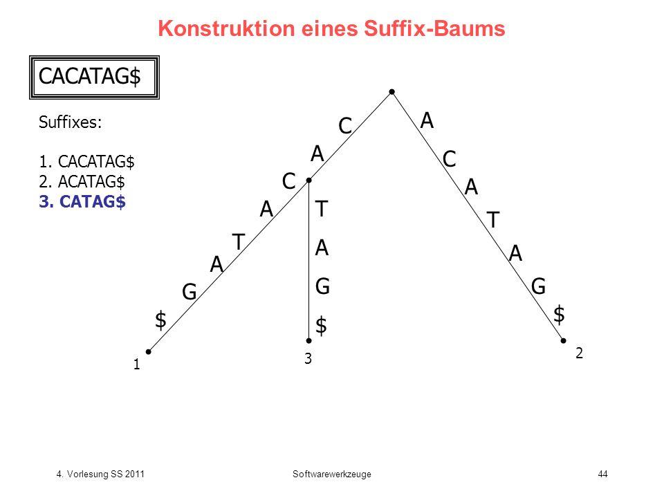 4. Vorlesung SS 2011Softwarewerkzeuge44 Konstruktion eines Suffix-Baums CACATAG$ Suffixes: 1. CACATAG$ 2. ACATAG$ 3. CATAG$ C A T C A G $ A T C A G $