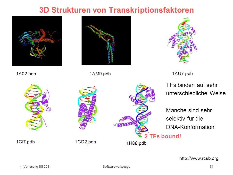 4. Vorlesung SS 2011Softwarewerkzeuge64 http://www.rcsb.org 3D Strukturen von Transkriptionsfaktoren 1A02.pdb1AM9.pdb 1AU7.pdb 1CIT.pdb1GD2.pdb 1H88.p