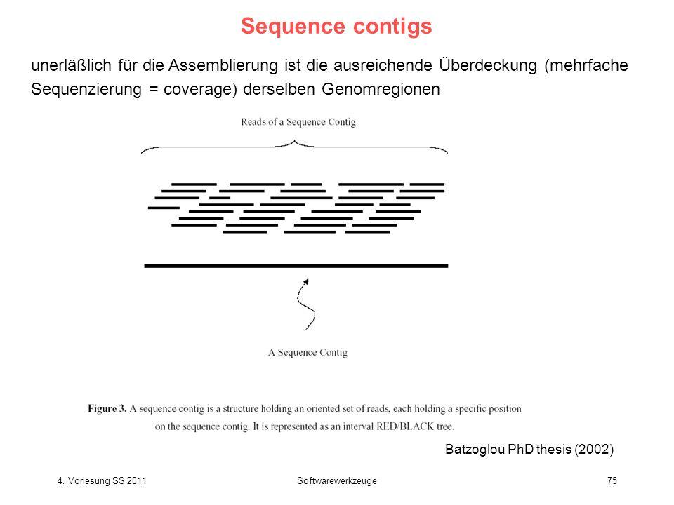 4. Vorlesung SS 2011Softwarewerkzeuge75 Sequence contigs Batzoglou PhD thesis (2002) unerläßlich für die Assemblierung ist die ausreichende Überdeckun